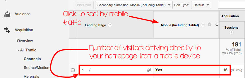 Google Analytics direct mobile traffic